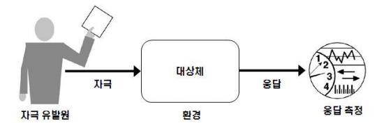 소프트웨어 품질속성 항목.png