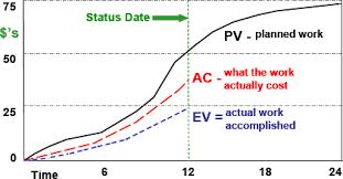 PV AC EV.png