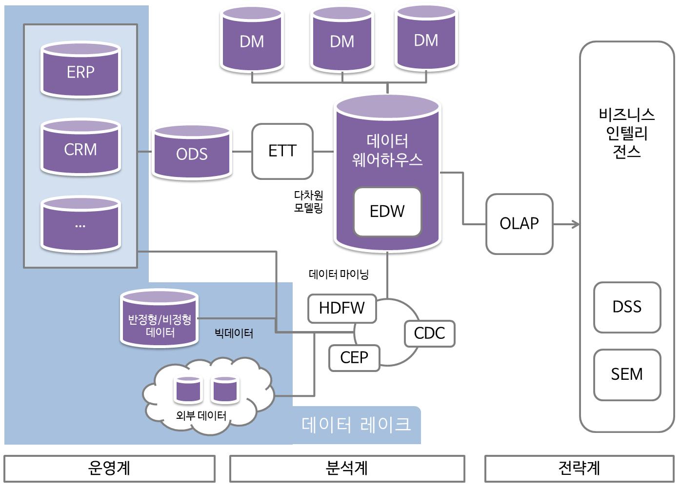 기업 데이터 분석.png