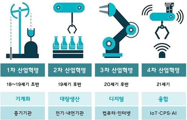 산업혁명.jpg