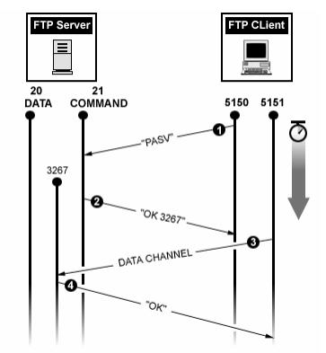 FTP 패시브 모드.png