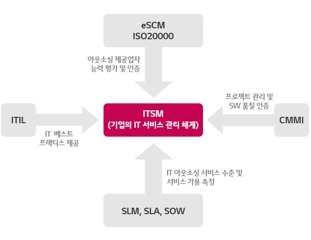 ITSM.jpg