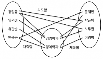 연결함정 균열 함정 해결 개요도png.png