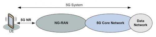 5G 네트워크.png
