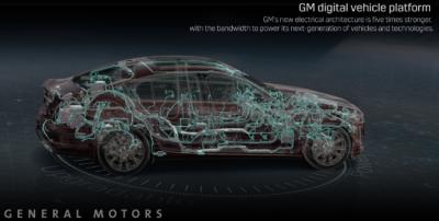 디지털 트윈 기술을 활용한 차량 플랫폼 환경